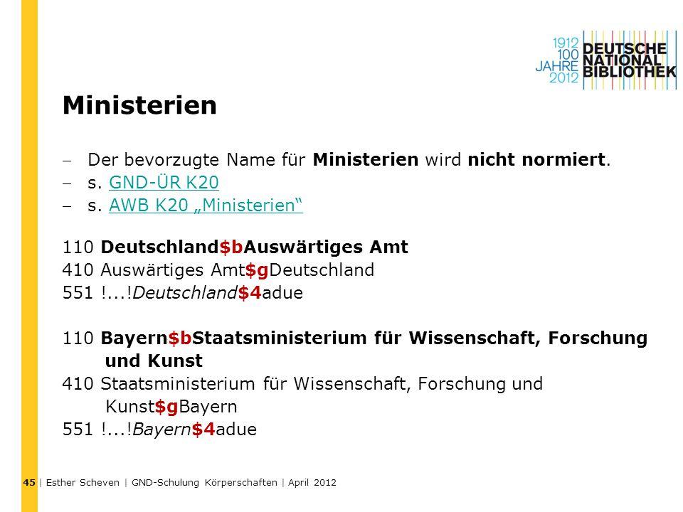 Ministerien Der bevorzugte Name für Ministerien wird nicht normiert.