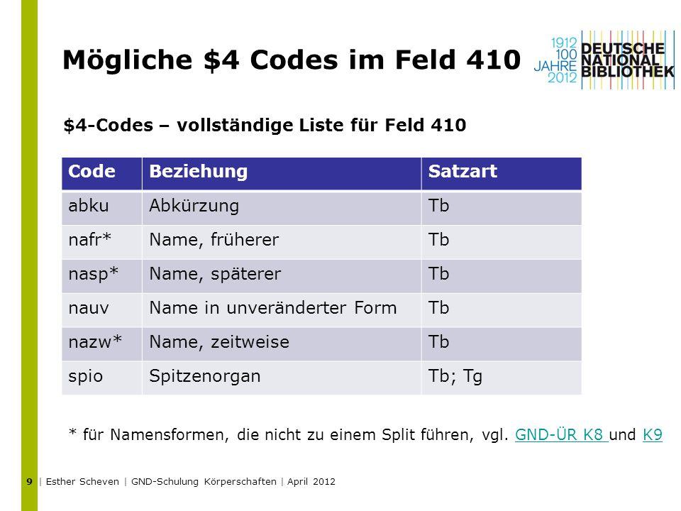 Mögliche $4 Codes im Feld 410