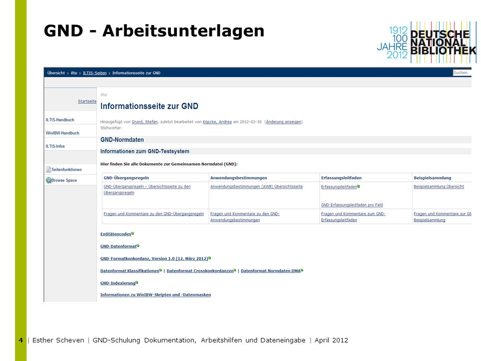 GND - Arbeitsunterlagen
