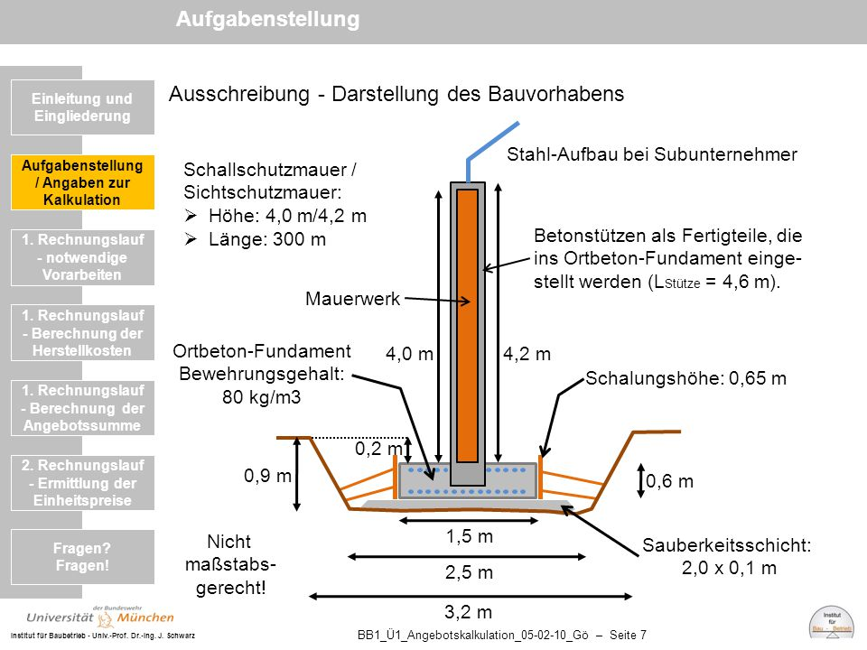 Ausschreibung - Darstellung des Bauvorhabens