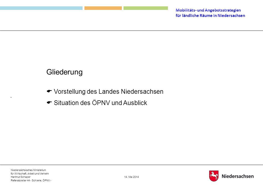 Gliederung  Vorstellung des Landes Niedersachsen