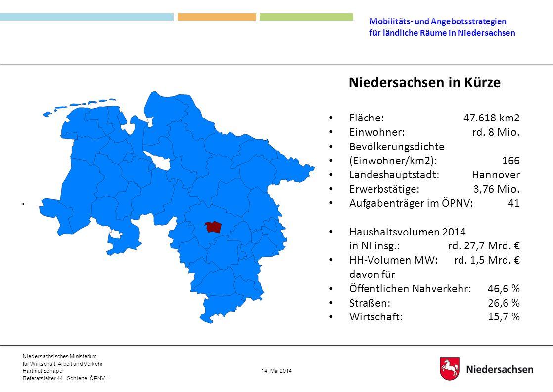 Niedersachsen in Kürze