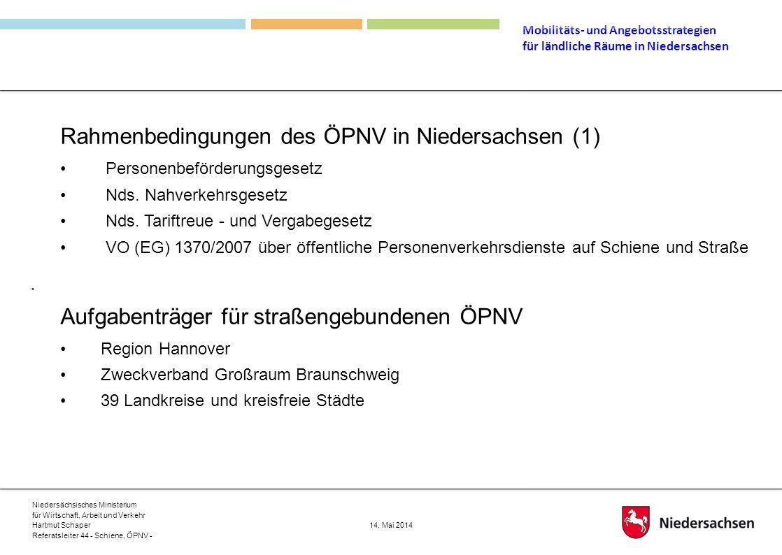 Rahmenbedingungen des ÖPNV in Niedersachsen (1)