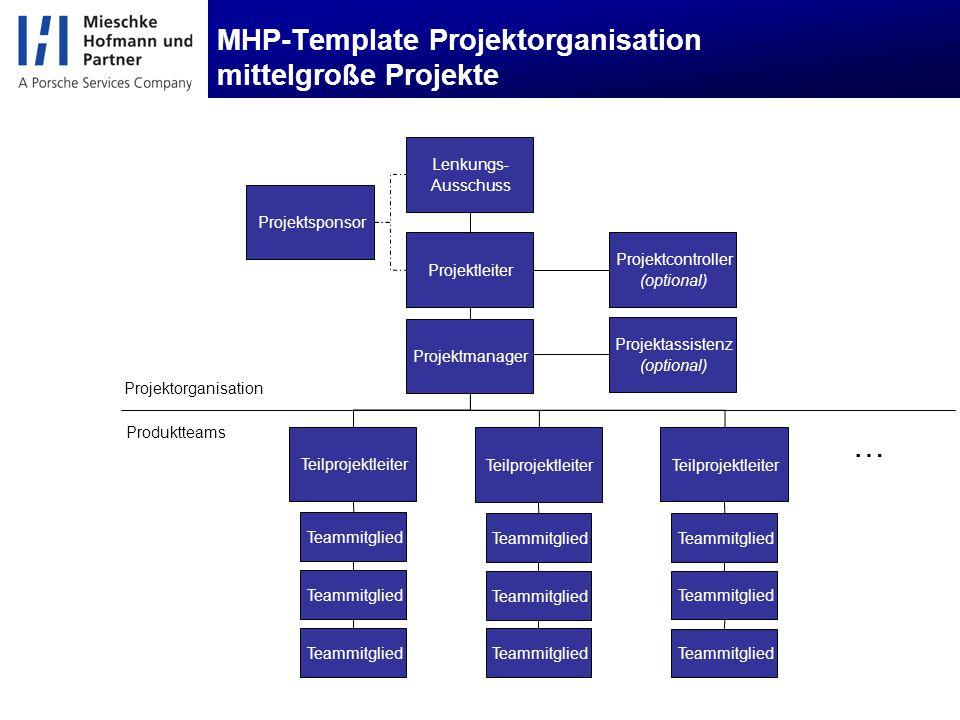 MHP-Template Projektorganisation mittelgroße Projekte