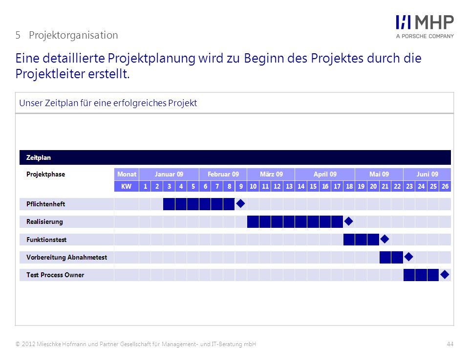 5 Projektorganisation Eine detaillierte Projektplanung wird zu Beginn des Projektes durch die Projektleiter erstellt.