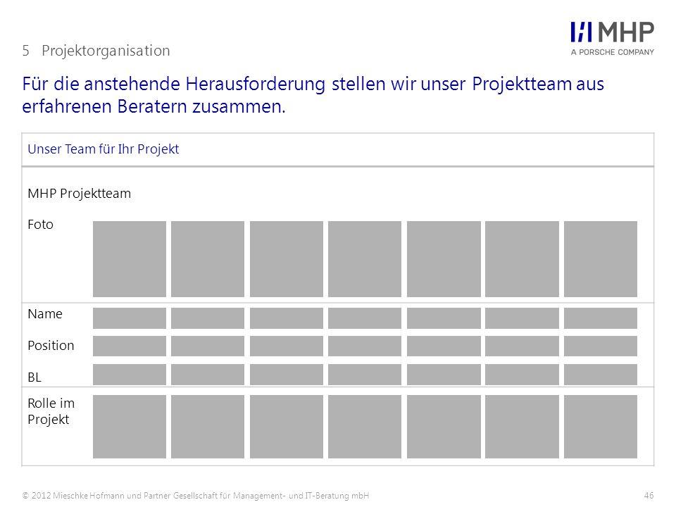 5 Projektorganisation Für die anstehende Herausforderung stellen wir unser Projektteam aus erfahrenen Beratern zusammen.