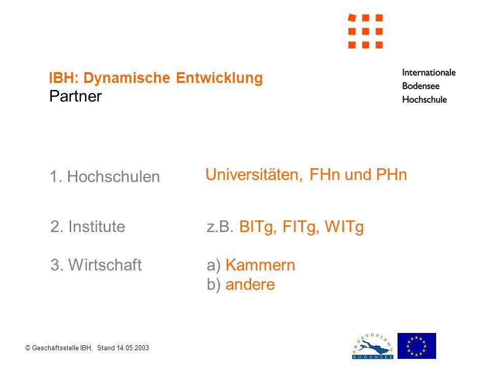 © Geschäftsstelle IBH, Stand 14.05.2003