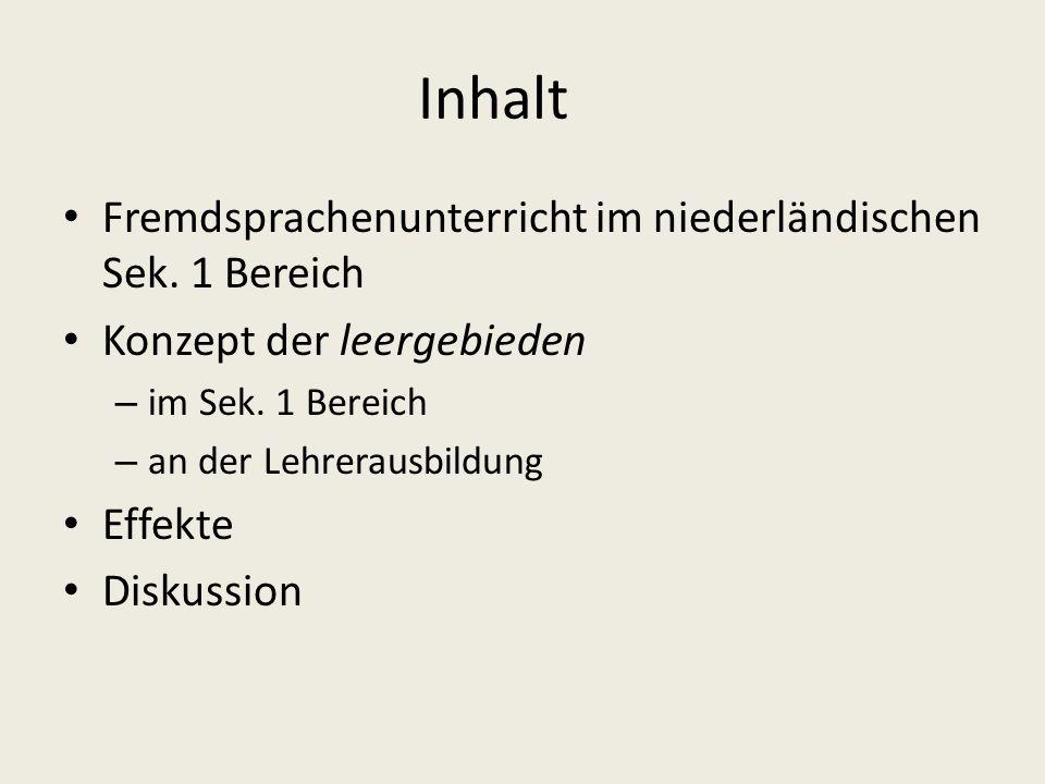 Inhalt Fremdsprachenunterricht im niederländischen Sek. 1 Bereich