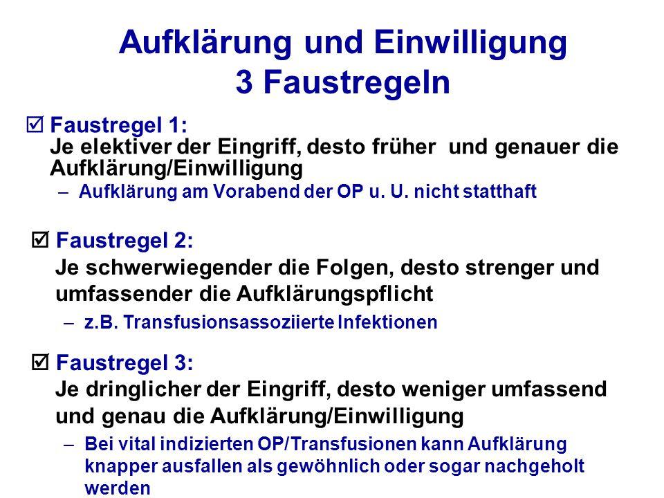 Aufklärung und Einwilligung 3 Faustregeln
