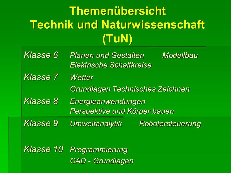 Themenübersicht Technik und Naturwissenschaft (TuN)