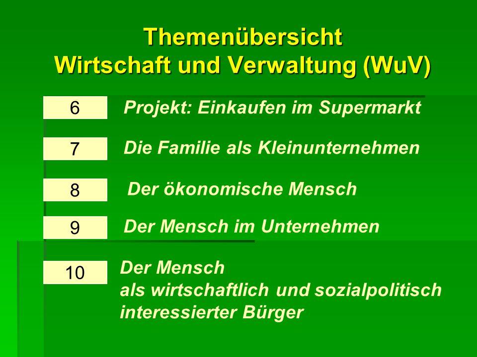 Themenübersicht Wirtschaft und Verwaltung (WuV)
