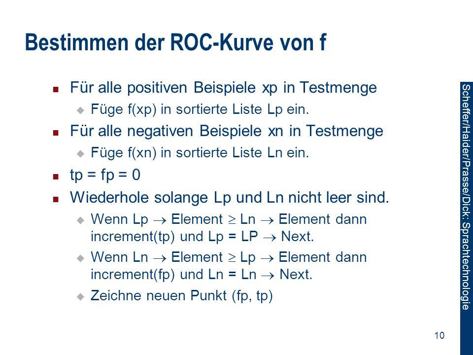 Bestimmen der ROC-Kurve von f