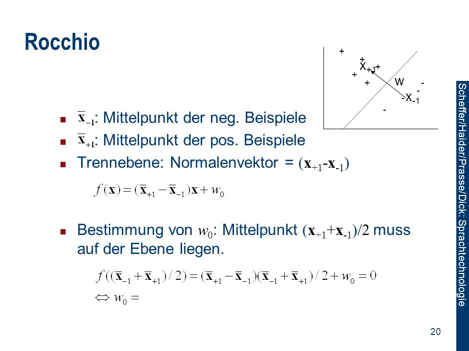 Rocchio : Mittelpunkt der neg. Beispiele