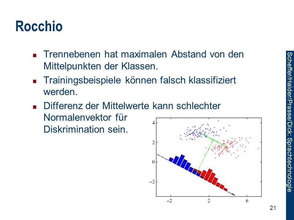 Rocchio Trennebenen hat maximalen Abstand von den Mittelpunkten der Klassen. Trainingsbeispiele können falsch klassifiziert werden.