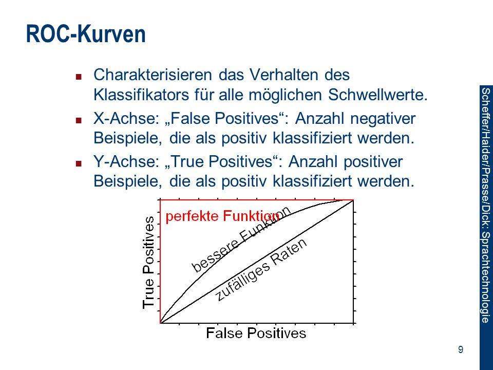 ROC-Kurven Charakterisieren das Verhalten des Klassifikators für alle möglichen Schwellwerte.