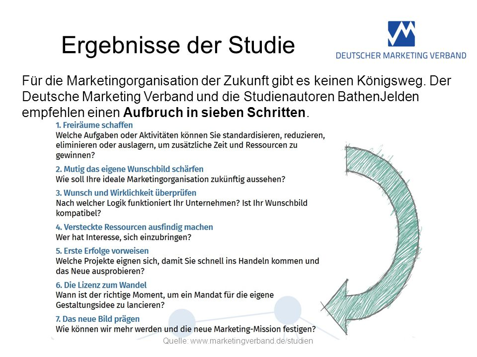 Quelle: www.marketingverband.de/studien