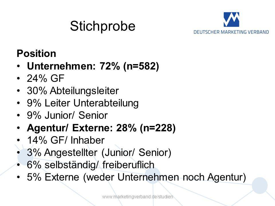 Stichprobe Position Unternehmen: 72% (n=582) 24% GF