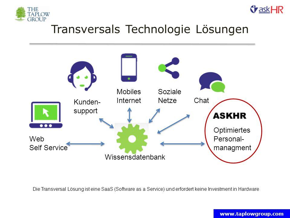 Transversals Technologie Lösungen