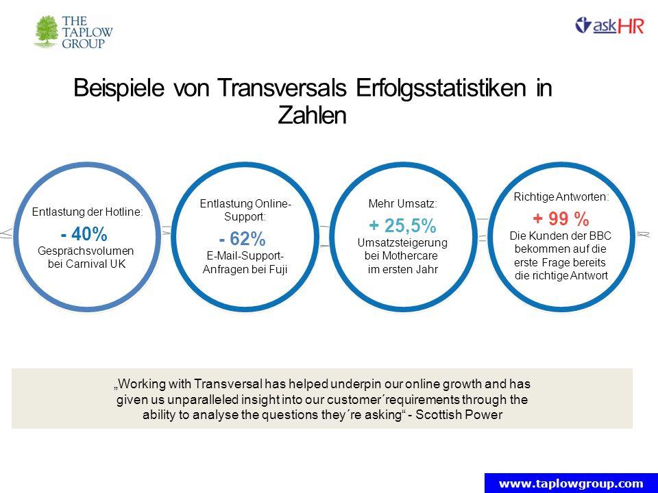 Beispiele von Transversals Erfolgsstatistiken in Zahlen