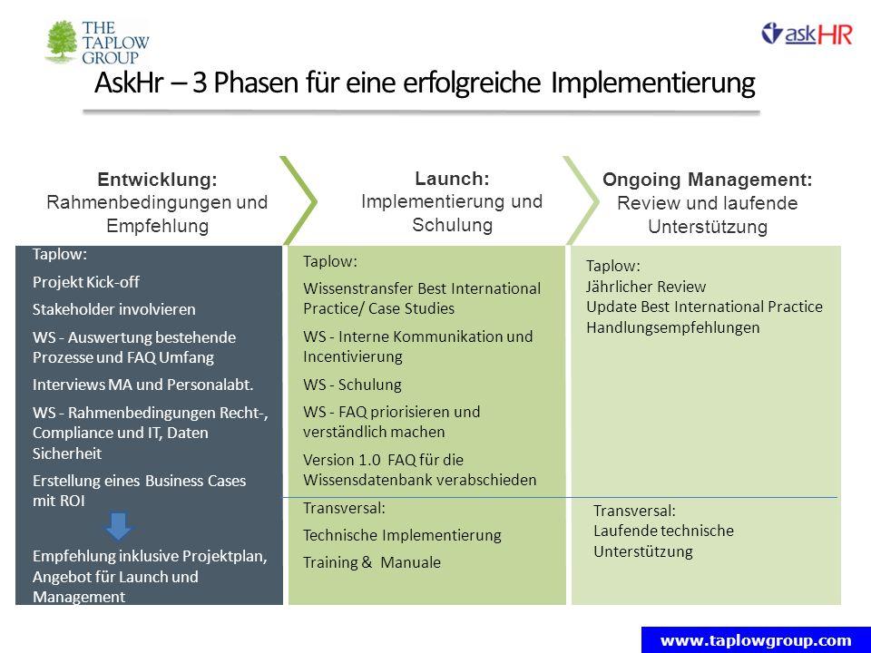 AskHr – 3 Phasen für eine erfolgreiche Implementierung