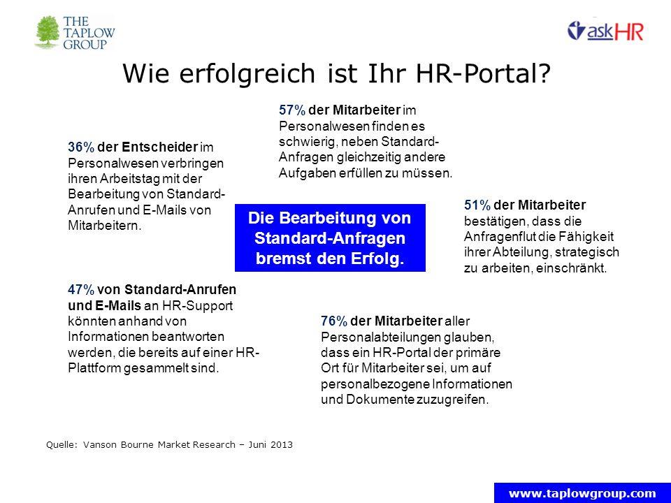 Wie erfolgreich ist Ihr HR-Portal