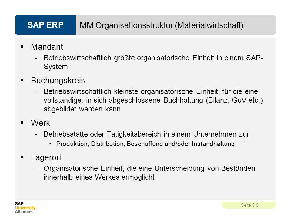 MM Organisationsstruktur (Materialwirtschaft)