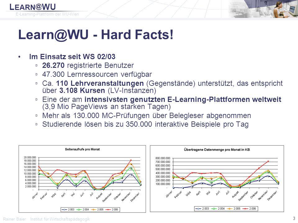 Learn@WU - Hard Facts! Im Einsatz seit WS 02/03
