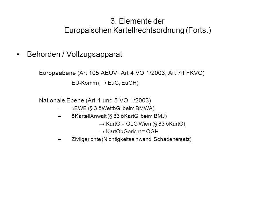 3. Elemente der Europäischen Kartellrechtsordnung (Forts.)