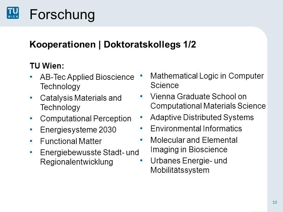 Forschung Kooperationen | Doktoratskollegs 1/2 TU Wien: