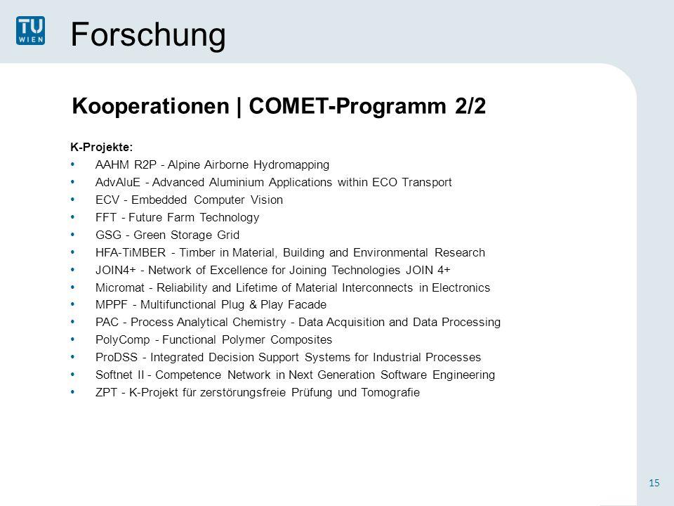 Forschung Kooperationen | COMET-Programm 2/2 K-Projekte:
