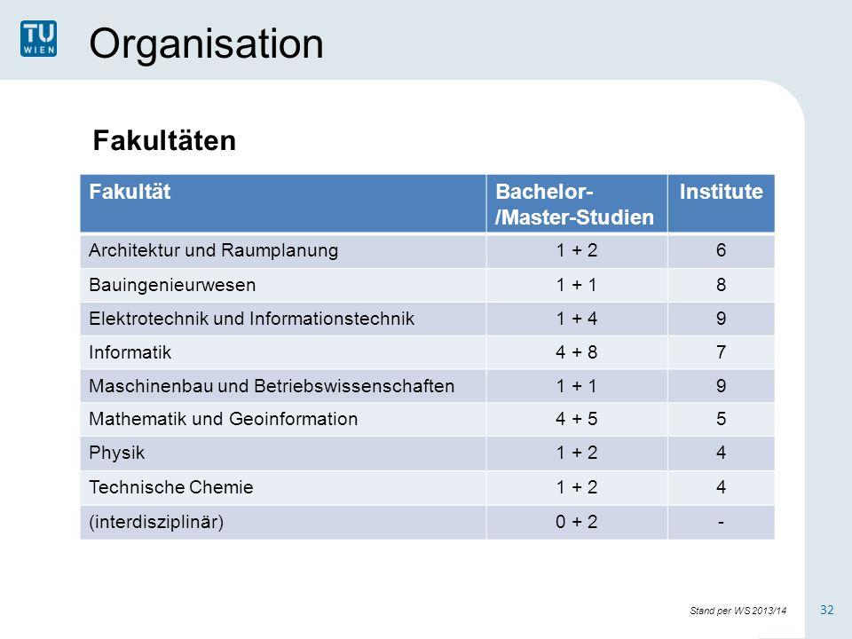 Organisation Fakultäten Fakultät Bachelor-/Master-Studien Institute