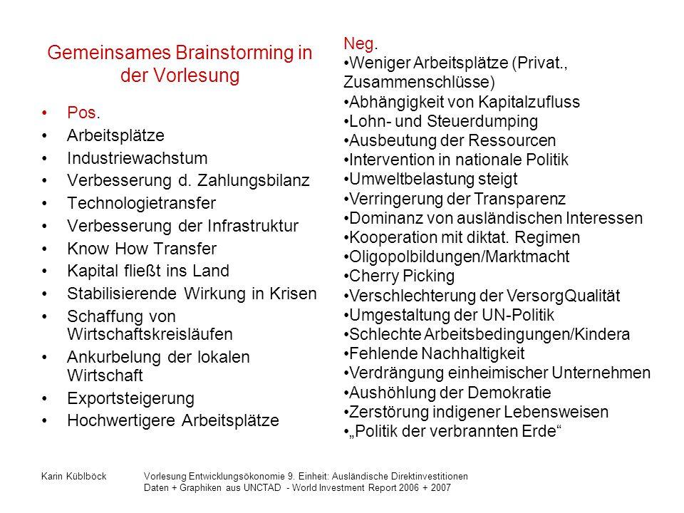 Gemeinsames Brainstorming in der Vorlesung