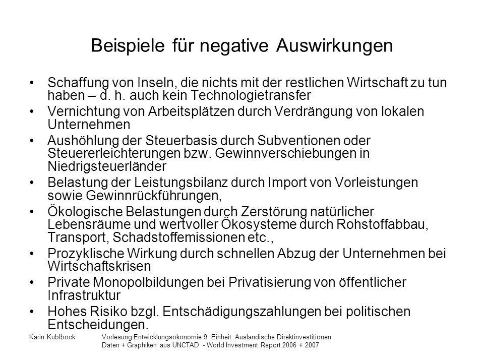 Beispiele für negative Auswirkungen
