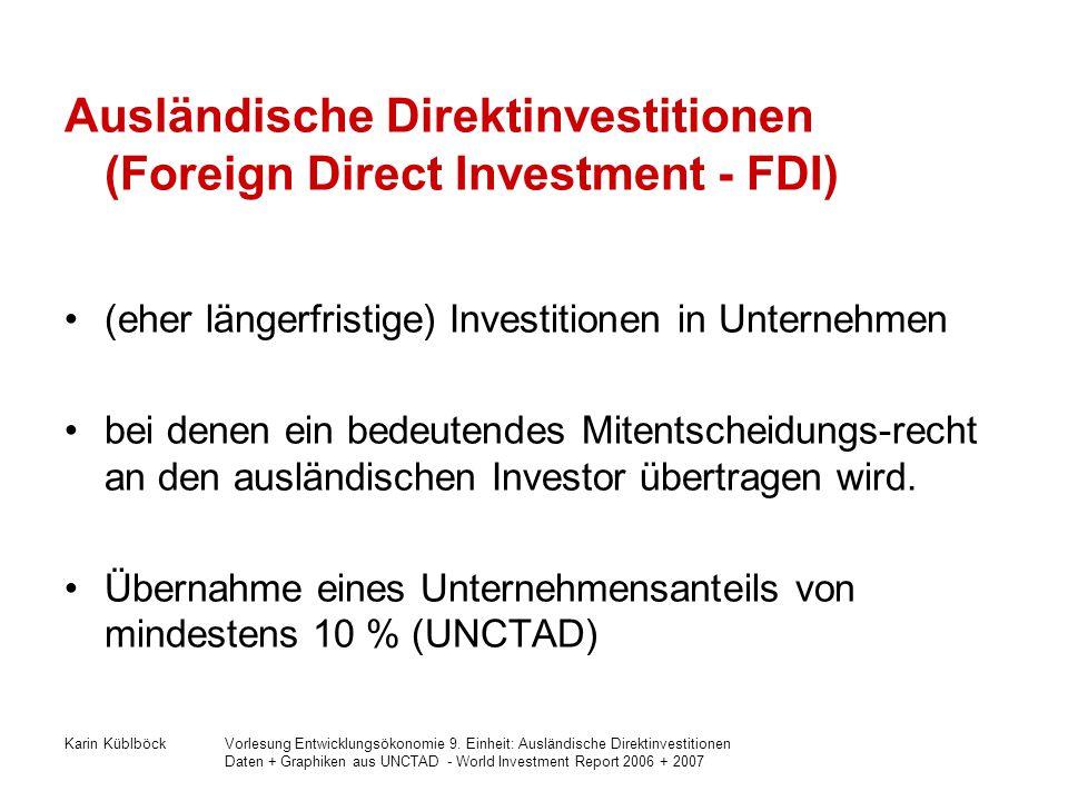 Ausländische Direktinvestitionen (Foreign Direct Investment - FDI)