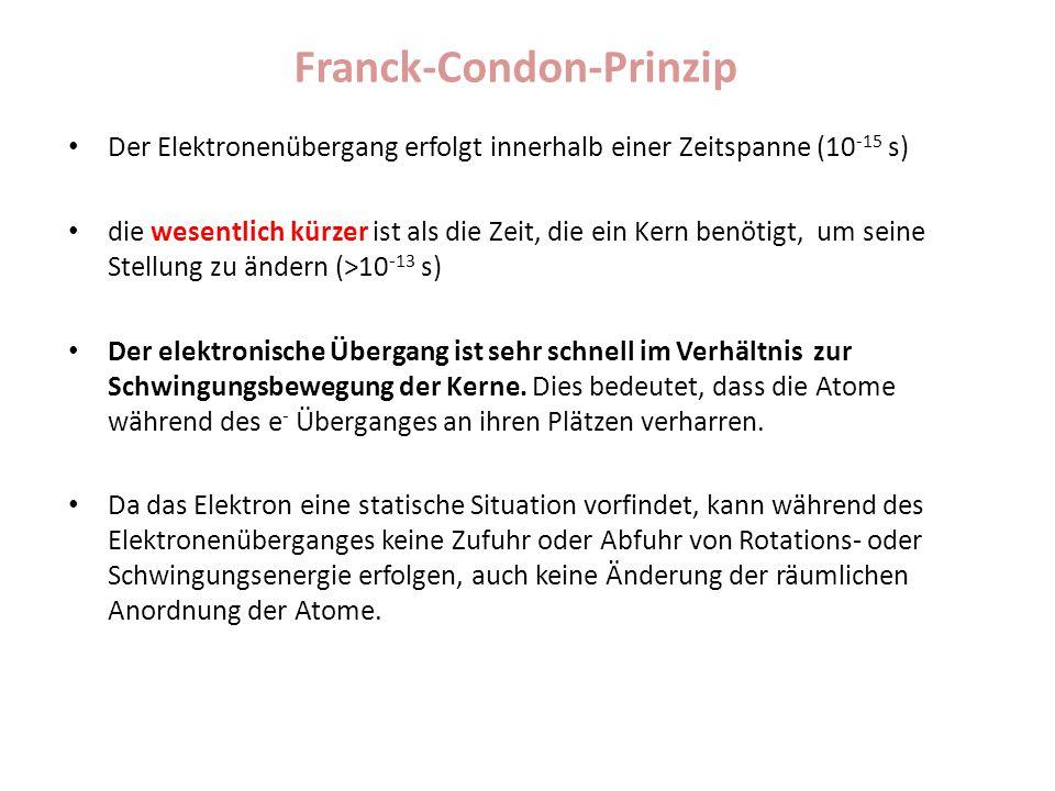 Franck-Condon-Prinzip