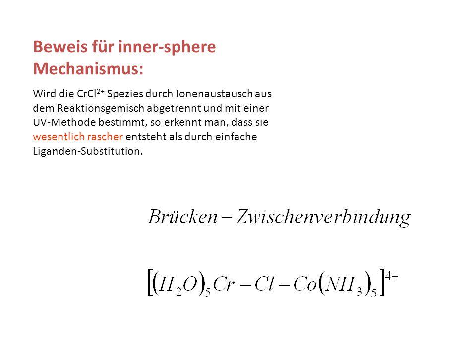 Beweis für inner-sphere Mechanismus: