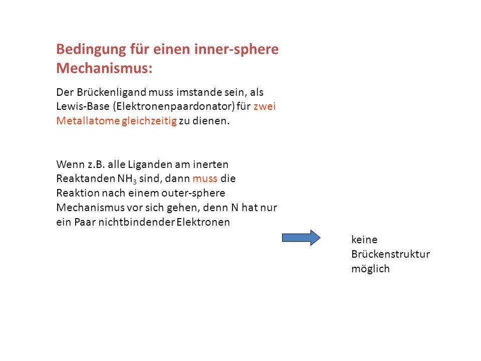 Bedingung für einen inner-sphere Mechanismus: