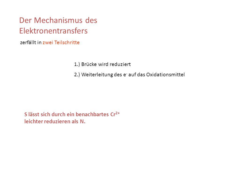 Der Mechanismus des Elektronentransfers