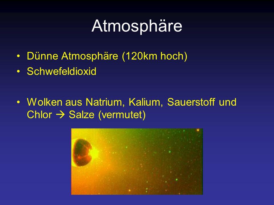 Atmosphäre Dünne Atmosphäre (120km hoch) Schwefeldioxid