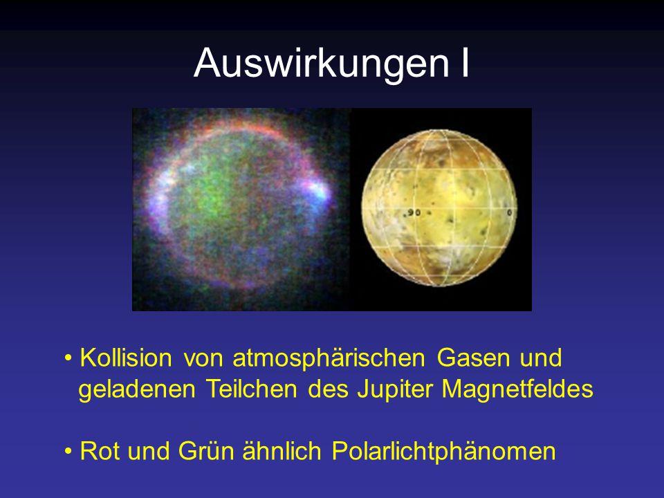 Auswirkungen I Kollision von atmosphärischen Gasen und
