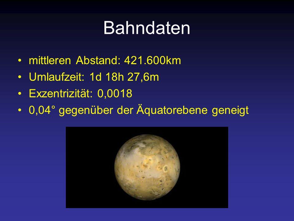 Bahndaten mittleren Abstand: 421.600km Umlaufzeit: 1d 18h 27,6m