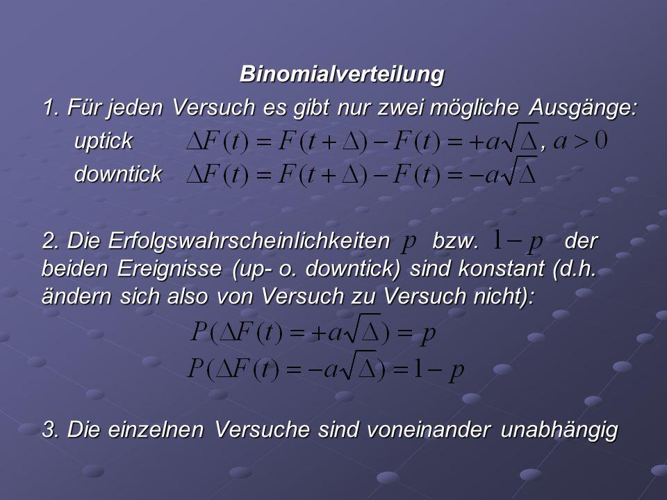 Binomialverteilung 1. Für jeden Versuch es gibt nur zwei mögliche Ausgänge: uptick , downtick.