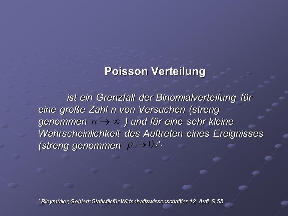 Poisson Verteilung