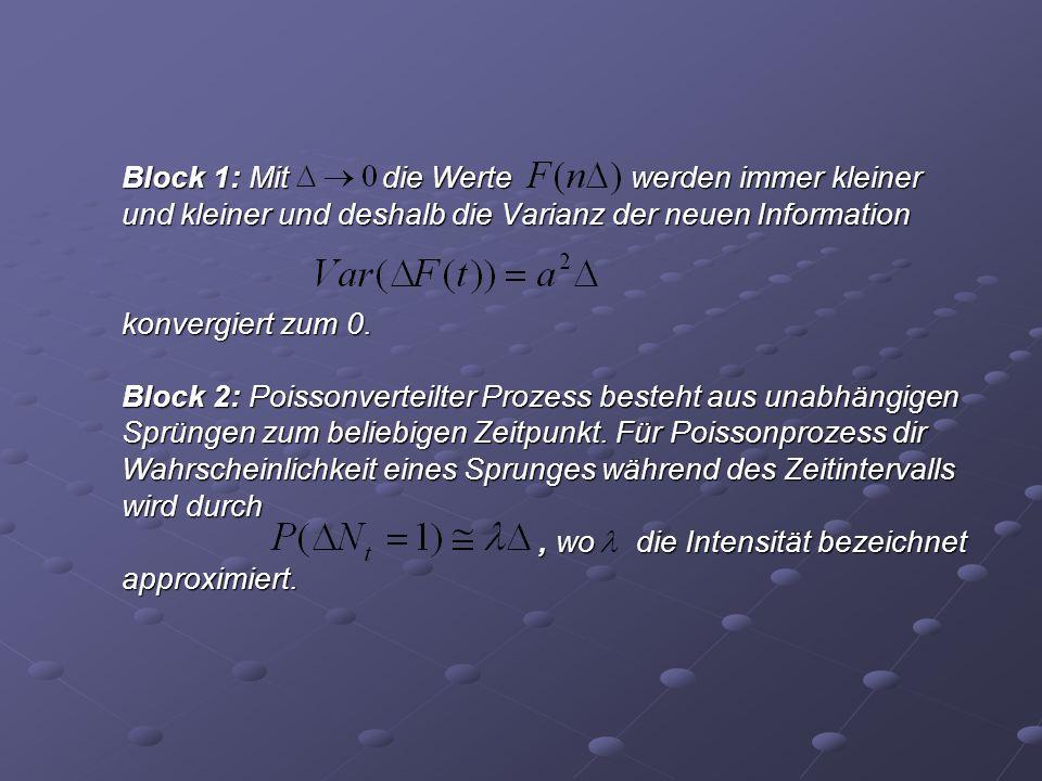 Block 1: Mit die Werte werden immer kleiner und kleiner und deshalb die Varianz der neuen Information