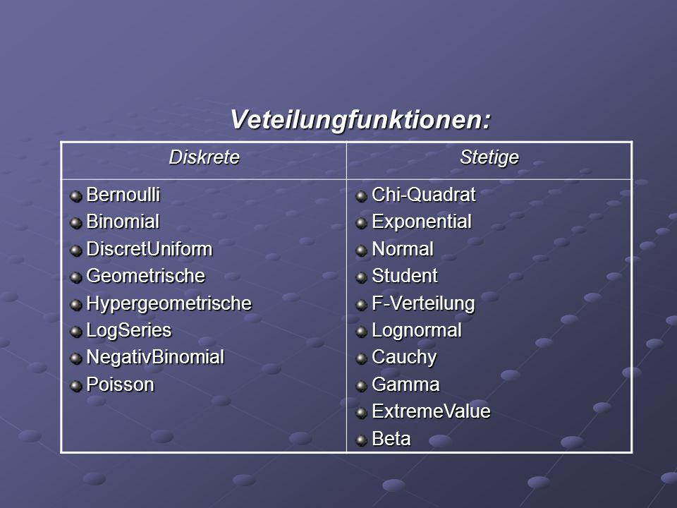 Veteilungfunktionen: