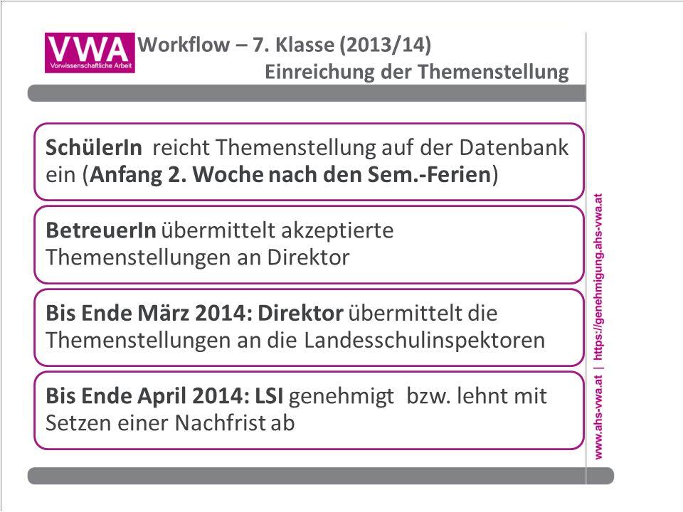 Workflow – 7. Klasse (2013/14) Einreichung der Themenstellung