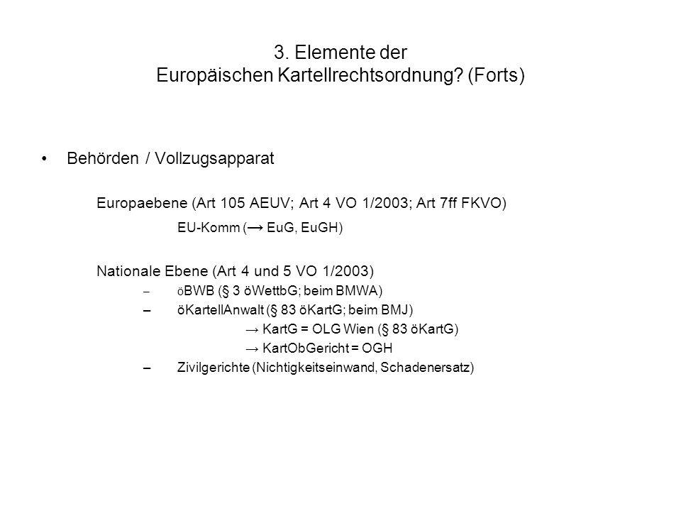 3. Elemente der Europäischen Kartellrechtsordnung (Forts)
