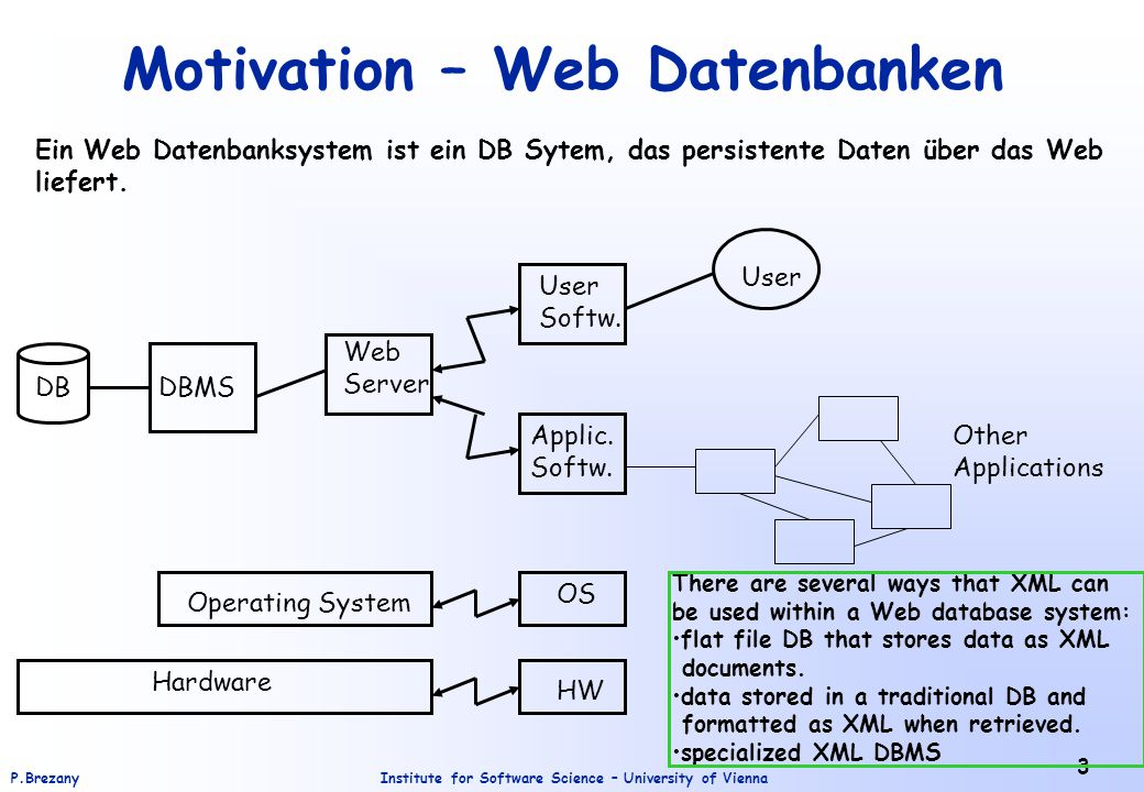 Motivation – Web Datenbanken