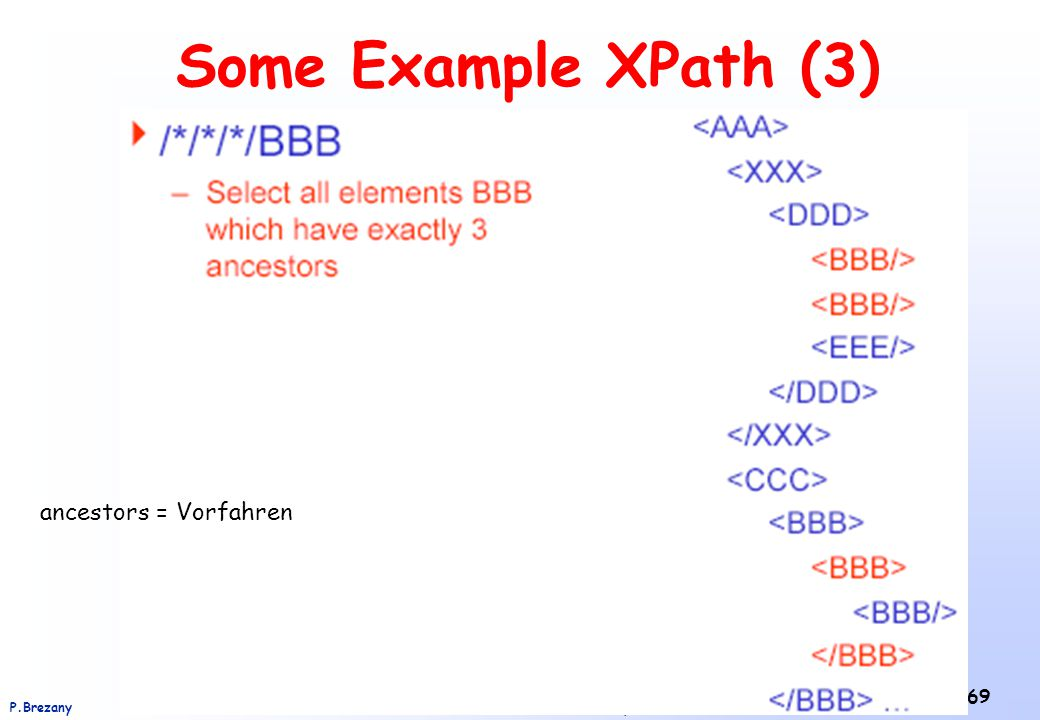 Some Example XPath (3) ancestors = Vorfahren