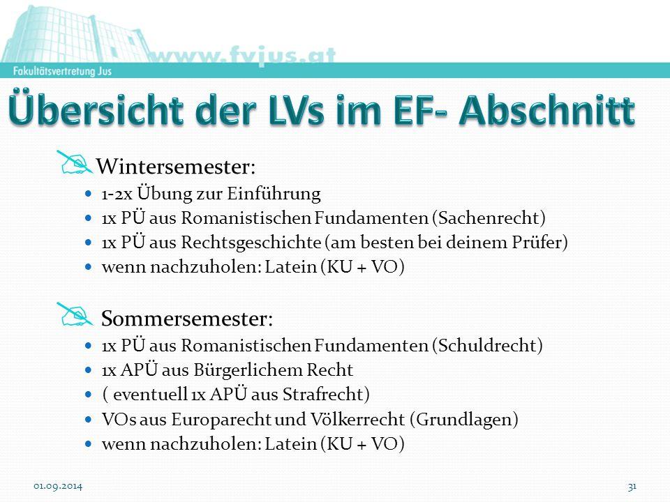 Übersicht der LVs im EF- Abschnitt